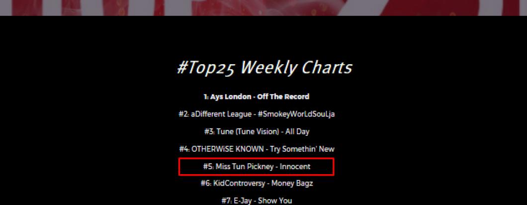 radio station radio show chart top 25