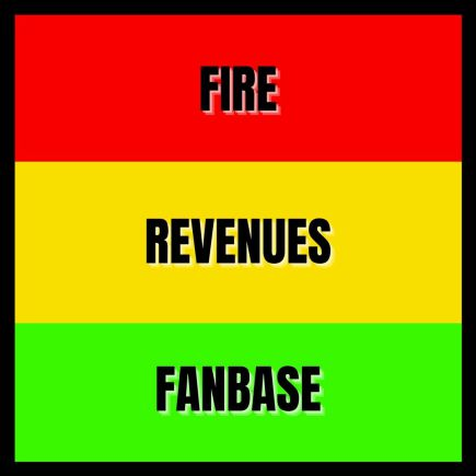 reggae the music business, make it in the music business, success in the music business